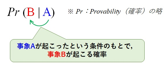条件付き確率Pr