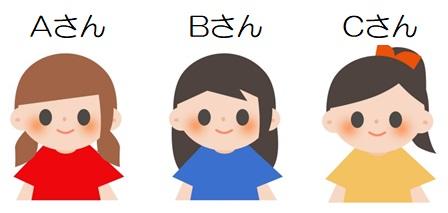 ABCの三人
