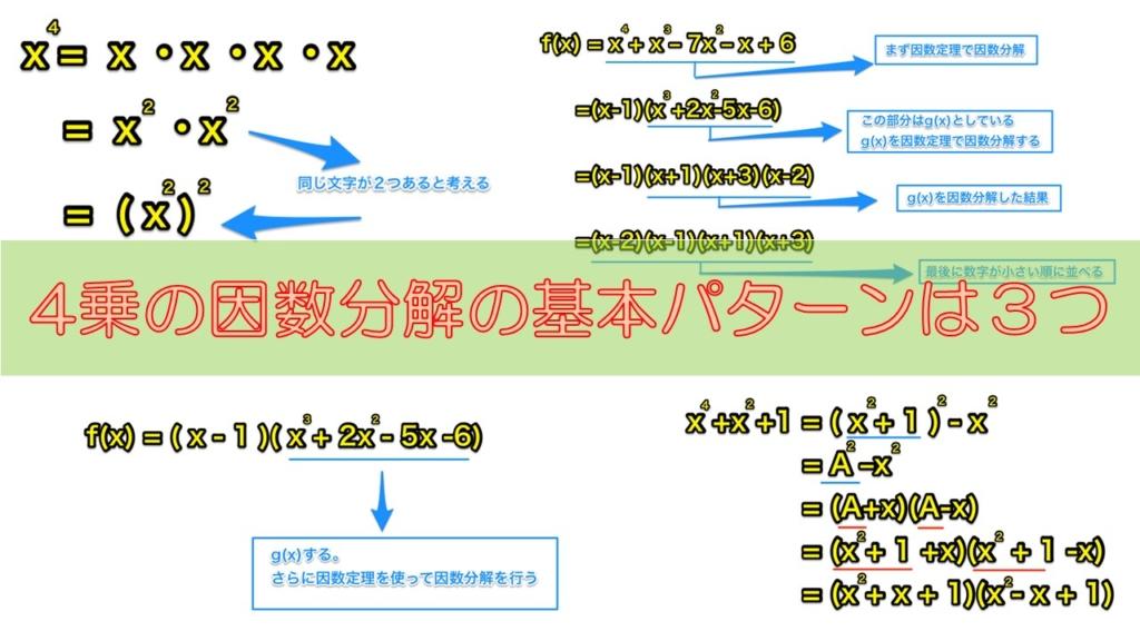 【高校数学(因数分解)】4乗が登場する式の因数分解 \u2013 置き換えをして見慣れた形に直して解こう