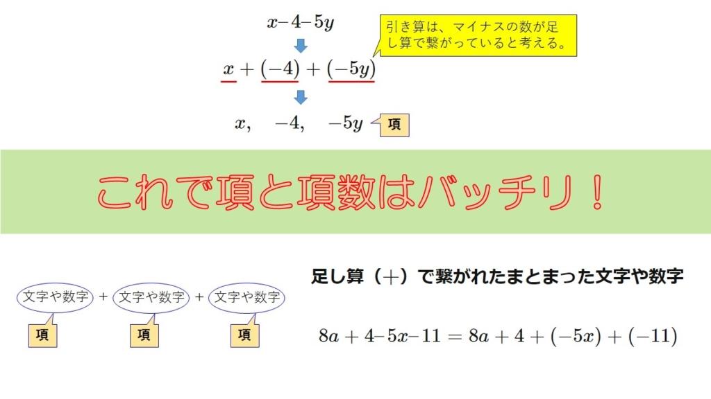 無理 数 と は 証明「√3は無理数」