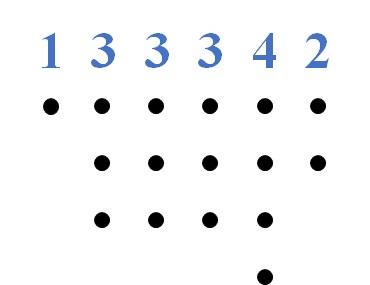 点を描いて線を引くだけで割り算ができる!驚きの方法