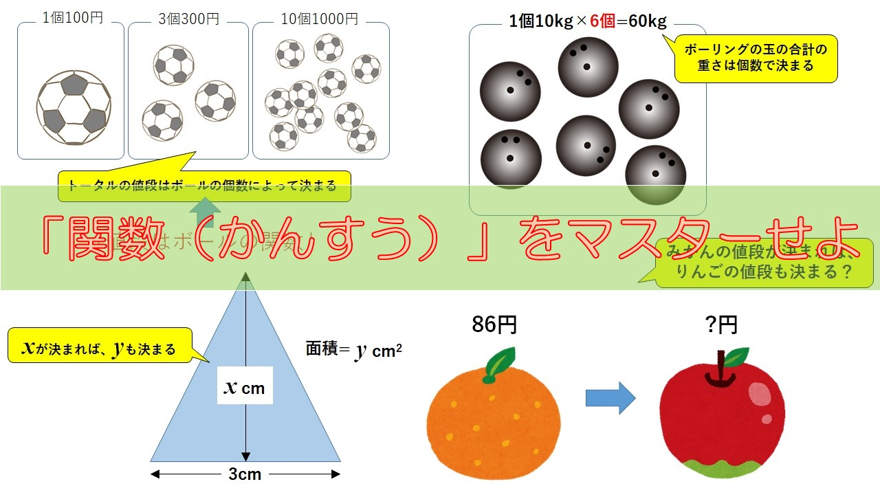 アイキャッチ_関数とは」をわかりやすく解説