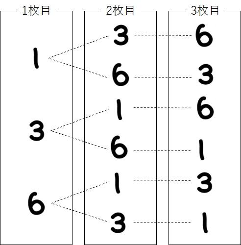 樹形図_完成