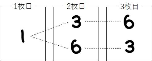樹形図_3枚目を決定