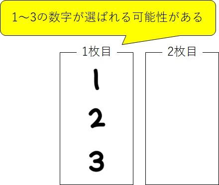 1枚目に選ばれる可能性のあるカードの番号