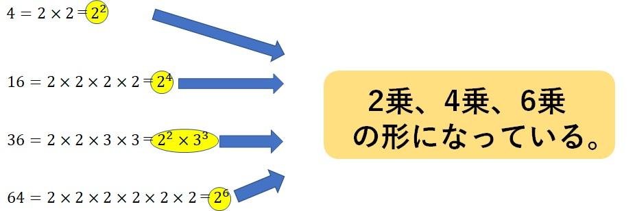 2乗の特徴