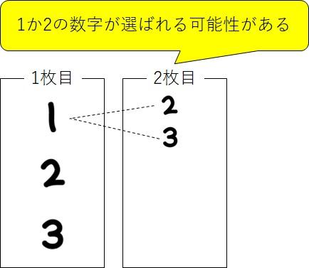2枚目に選ばれる可能性のあるカードの番号①
