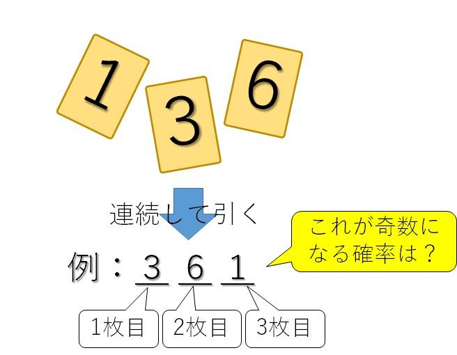 3枚のカードから3桁の数字を作成