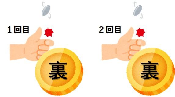 コインを2回投げる
