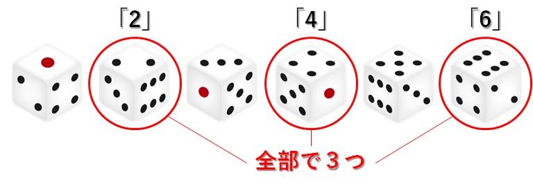 サイコロの偶数の目の数