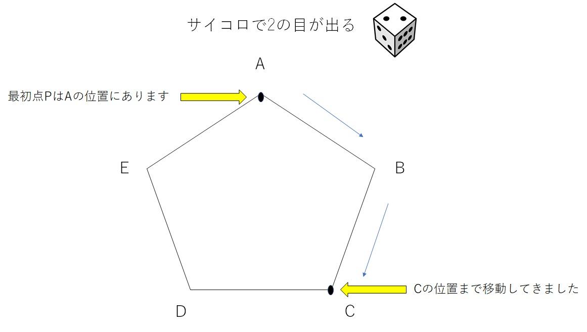 五角形確率jpg