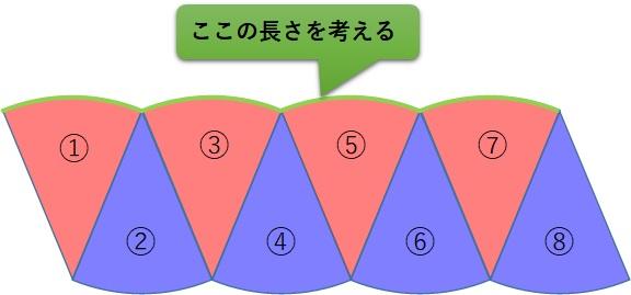 円を8等分_上の辺の長さ①