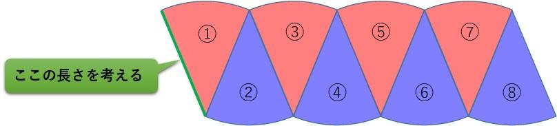 円を8等分_横の辺の長さ①