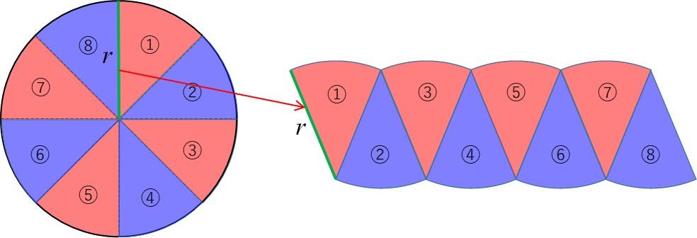 円を8等分_横の辺の長さ②