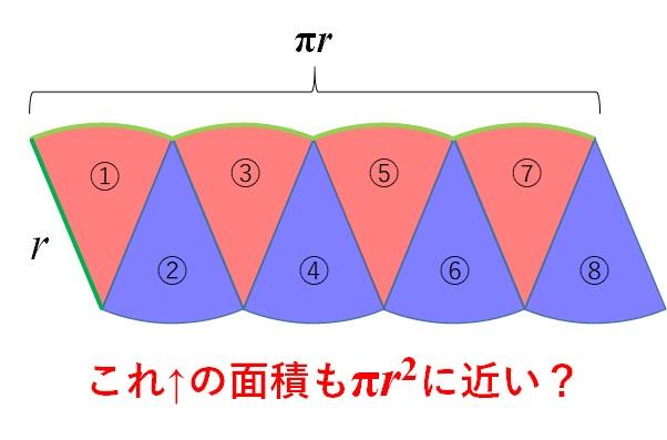 円を8等分_長方形と近い②