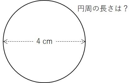 円周率の説明①