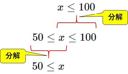 変域の式を分解