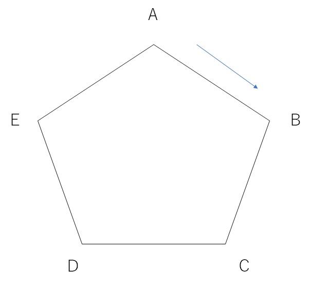 確率五角形