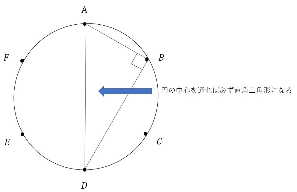 確率直角三角形例1
