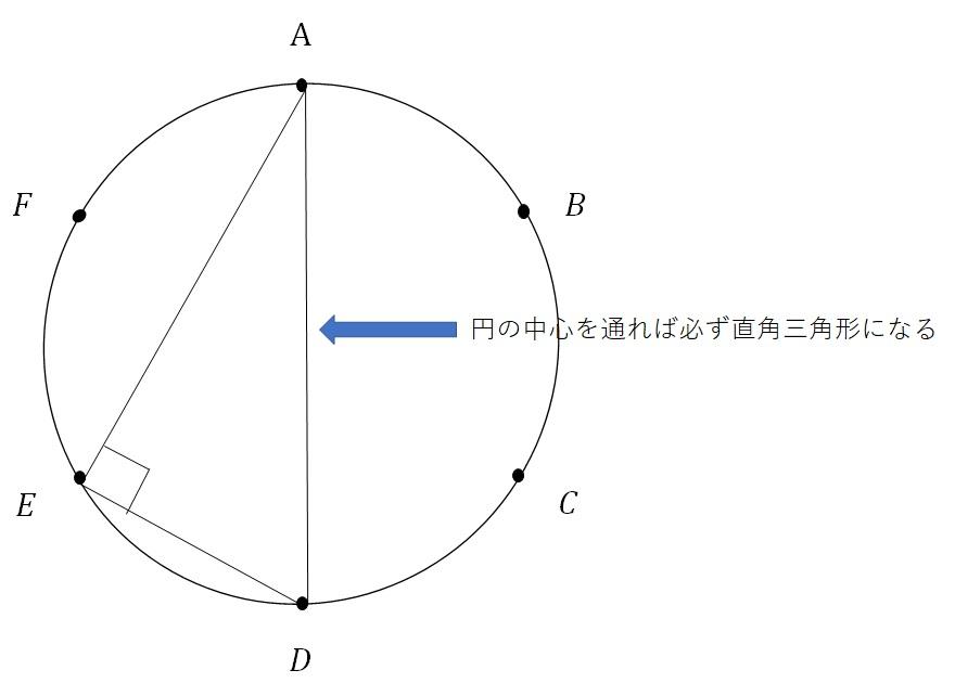 確率直角三角形例2