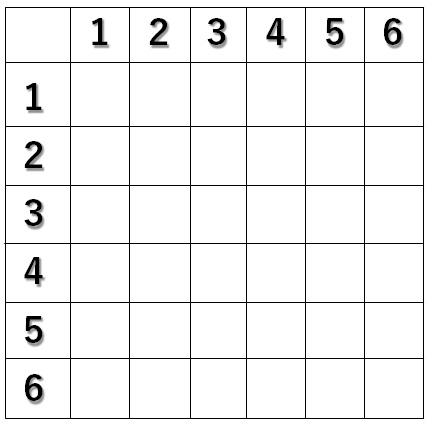 表を使った解き方①
