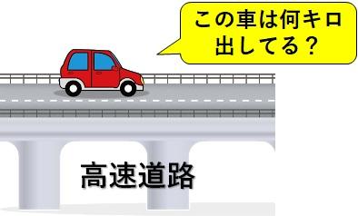 高速道路_何キロ?