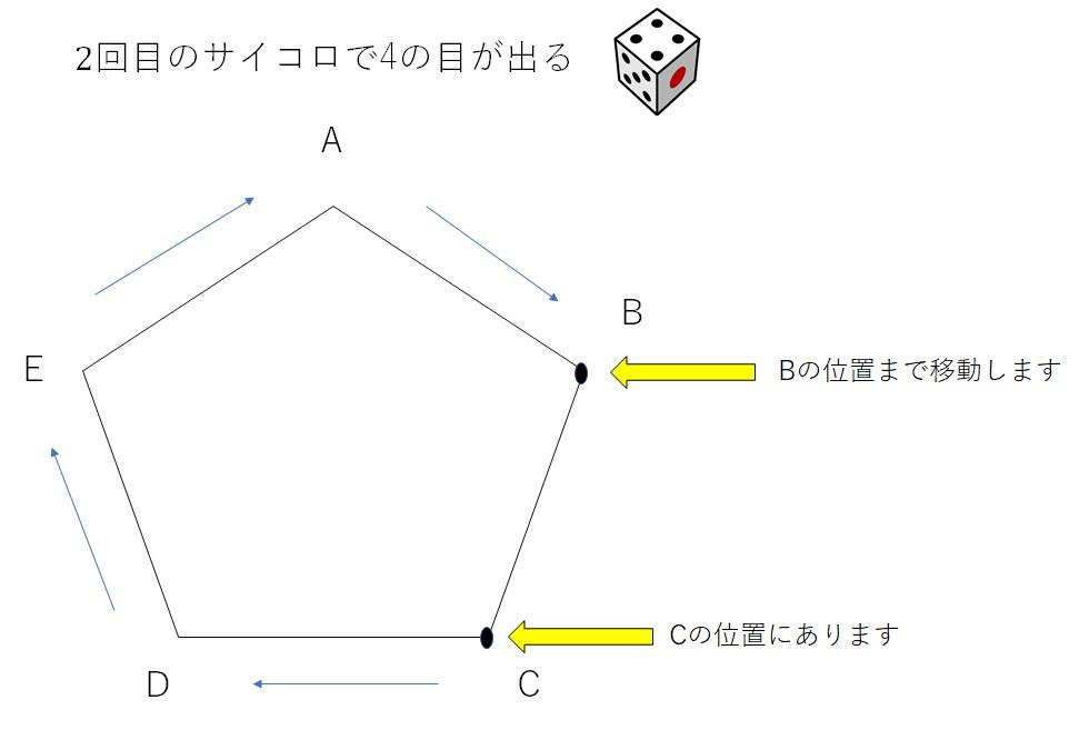 五角形確率円と三角形2jpg