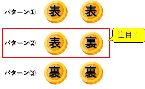 2つのコインのパターン_パターン②に注目
