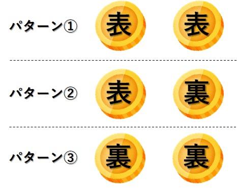2つのコインのパターン_間違い