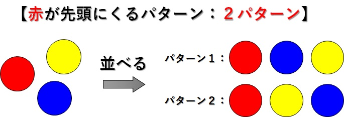 3つのボールを並べる_赤ボールが先頭の場合_2パターン