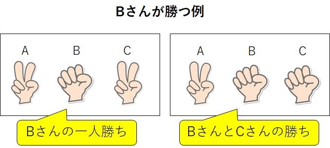 3人でじゃんけんをする場合_Bさんが勝つ例