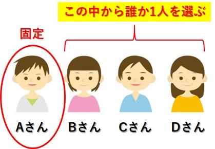 ABCDの四人_Aさんは固定であと一人誰かを選ぶ