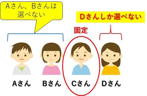 ABCDの四人_Cさんは固定であと一人を選ぶ