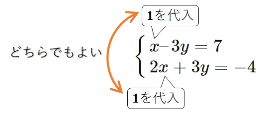 x=1を代入