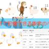 記憶リストを数字のイメージと関連付けて記憶するペグ法