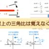 【高校数学(三角比)】三角比の拡張 – 90°より大きいsin, cos, tanは簡単に求
