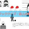 【数学クイズ・パズル】囚人たちは帽子の色を当てれるか? – 数学確率の囚人シ
