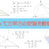 円を利用した三平方の定理の証明